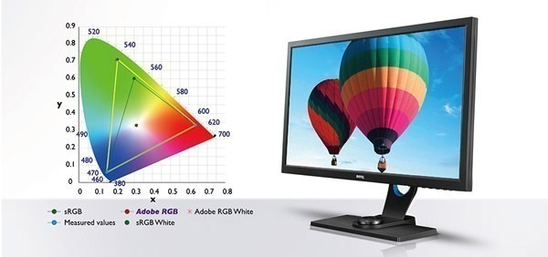 Gráfica espacio de color monitor Benq SW2700PT PRO