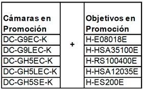 Cashback Premium Panasonic LUMIX