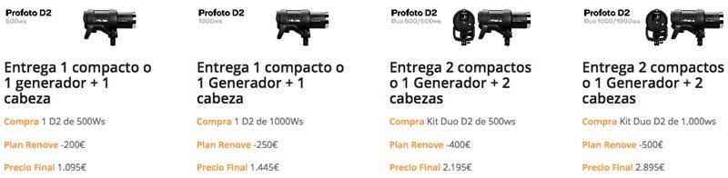 Prodoto D2 - Plan Renove