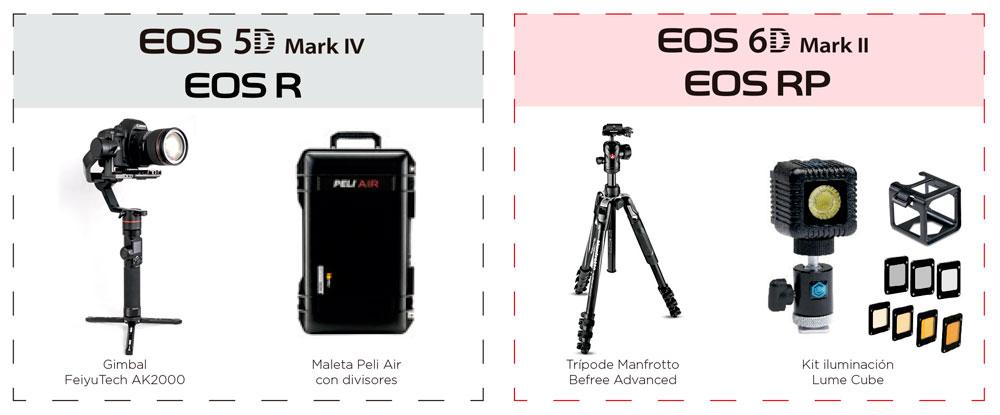 Regalos Canon promo Full Frame