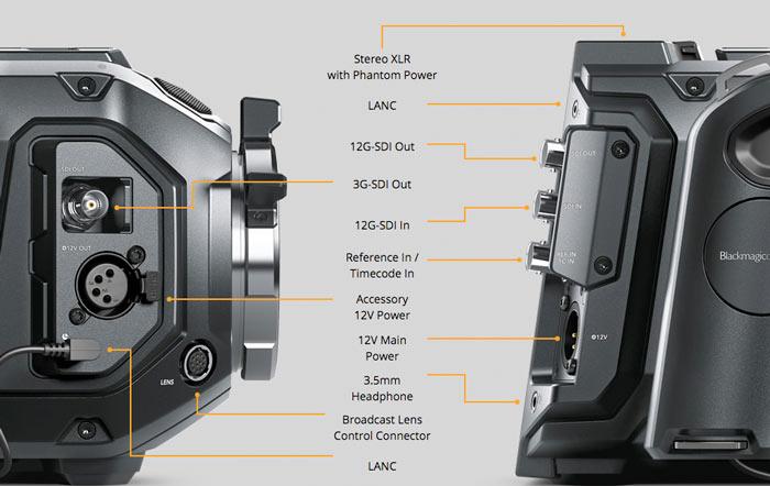 BlackMagic URSA Mini 4.6K - Conexiones