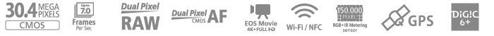 Funciones Canon EOS 5D Mark IV